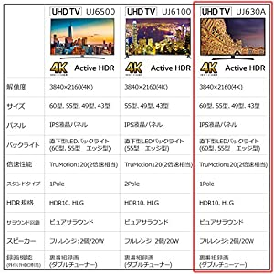 LG 65V型 液晶 テレビ 65UJ630A 4K HDR対応 外付けHDD録画対応(裏番組録画)