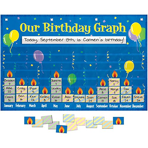 (Really Good Stuff 159979 Our Birthday Graph Space-Saver Pocket Chart)