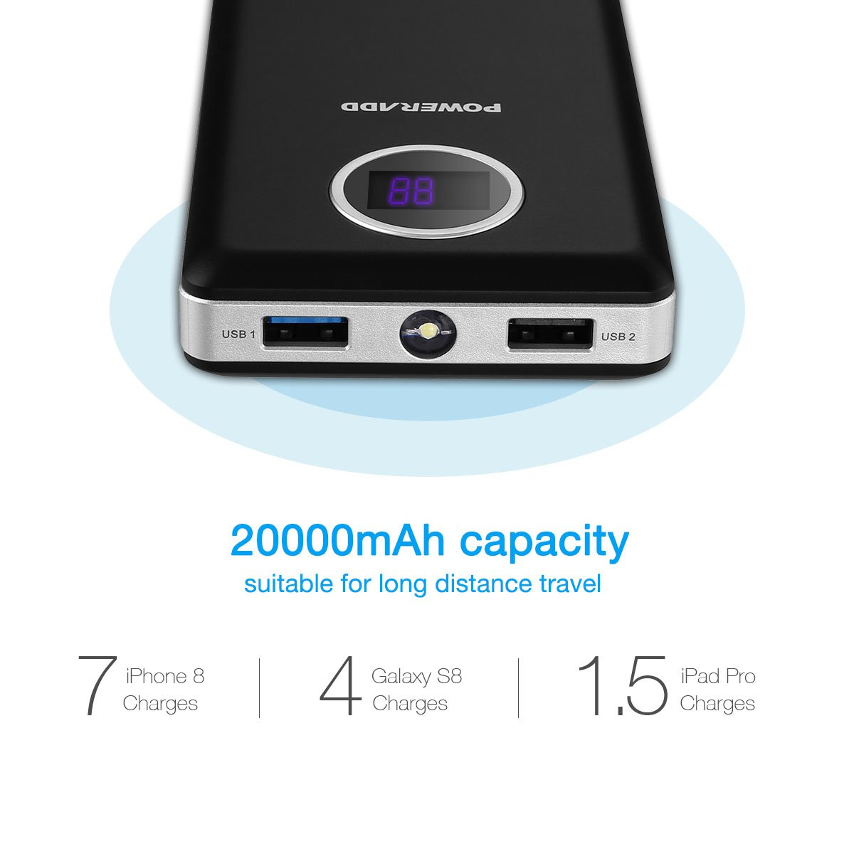 Quick Charge 3.0 In/Output, Poweradd 20100mAh Power Bank Dual USB Ports (3.8A Output LG 18650 Battery) with Digital LED Display for Smartphones and Tablets, TI Protection System