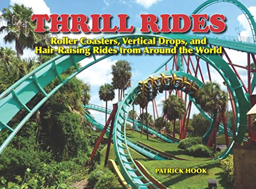 Thrill Rides  Roller Coasters  Vertical Drops  And Hair Raising Rides From Around The World