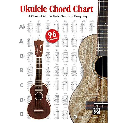 (Alfred Ukulele Chord Chart (Standard))