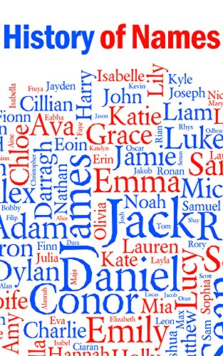 history-of-names