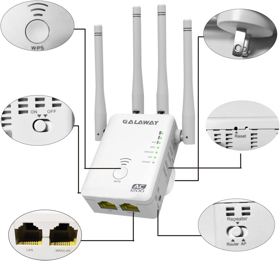 GALAWAY WiFi Extender 1200Mbps WiFi Range Extender Dual Band 2.4GHz and 5GHz Internet Signal Booster with 4 External High Gain Antennas for 802.11 a//b//n//g//ac