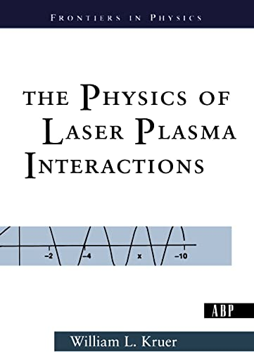 The Physics Of Laser Plasma Interactions