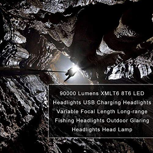 RED-EYE 90000 Lumens Headlamp Flashlight LED Super Bright Headlight Torch USB Rechargeable Head Torch Waterproof Outdoor Sports Headlight Helmet Light for Camping Hiking Fishing Hunting by RED-EYE (Image #2)