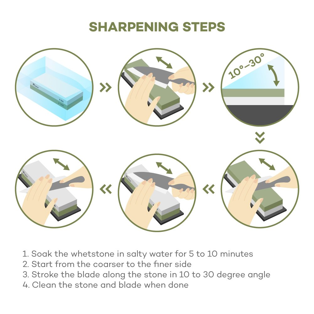 Whetstone, Premium Knife Sharpener Sharpening Stone Water Stone Kit by PaiTree, Safe Honing Holder Silicone Base Included (1000/6000 Grit) by Paitree (Image #7)