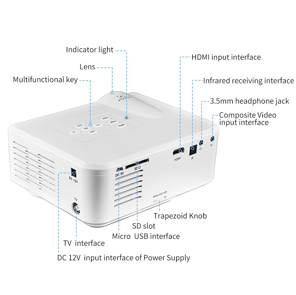 Led Mini Video Projector Hd 1080p Portable Lcd 3d Tv Cable Wiring Diagram Besides On Keystone Rv Electronics