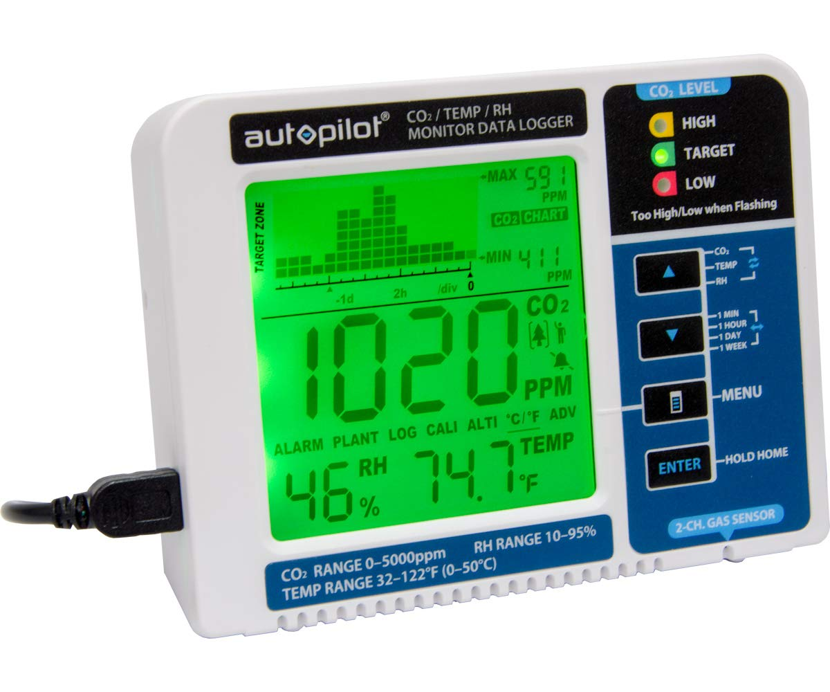 Hydrofarm APCEM2 Autopilot Desktop CO2 Monitor & Data Logger, Data, White/Blue