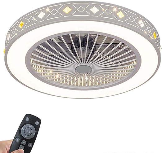 Control remoto que enciende el ventilador de techo, lámpara ...
