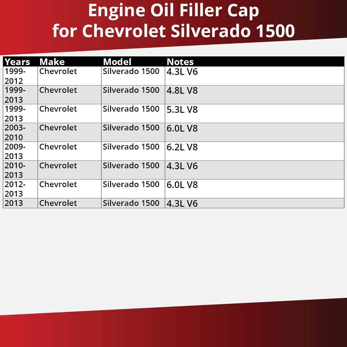 Caps Motor Oil Change Gates Oil Filler Cap for 1999-2013 Chevrolet ...