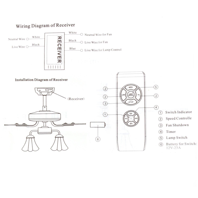 Schema Elettrico Regolatore Velocità Vortice : Vortice nordik design s l we ventilatore da soffitto Ø