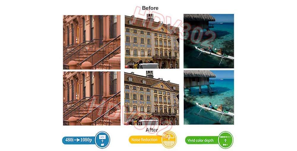 Premium HDMI DVI to DVI HDMI Video Up Converter 1080p 1920x1200 Pixels