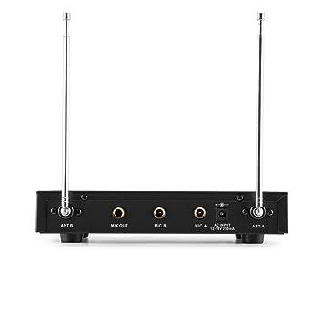 auna VHF-2-HS Set micrófonos con auriculares inalámbricos VHF de 2 canales (alcance hasta 100 metros, incluye receptor y 2 micro manos libres): Amazon.es: ...