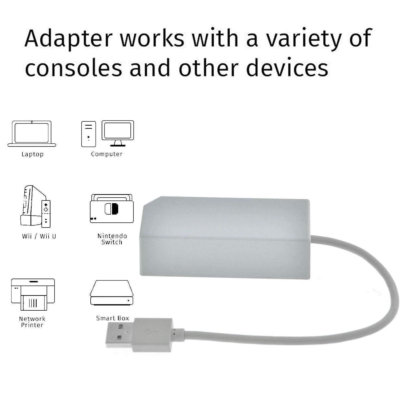 Amazon com: toyofmine USB Internet Ethernet LAN Network