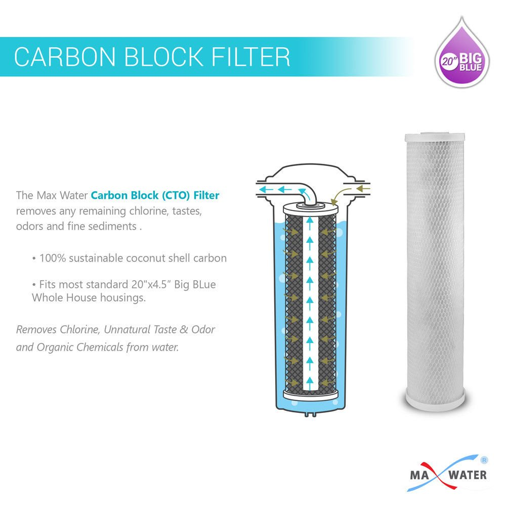 Sediment 5-Micron 20 x4.5 Big Blue Clear 3//4 Ports 2-Stage Whole House Water Filter System w//Single O Ring Filter Housing 2 Gauges Carbon Filter