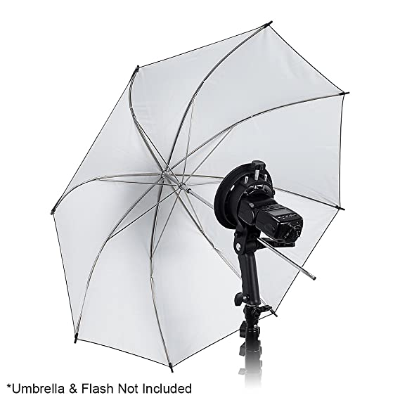 Two Collapsible Softboxes and Speedlight Brackets with Two PocketWonder Elite TTL Pass-Thru Kits for Canon Fotodiox Foldable 24x24in Softbox 2X Flash Kit with Remote Triggers for Canon