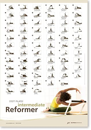 Ausdauertraining Fitness & Jogging Intermediate Reformer Stott Pilates Wall Chart