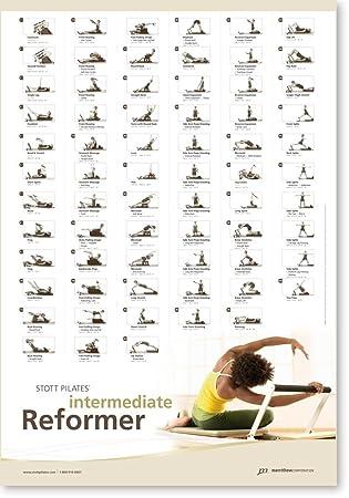 Stott Pilates Wall Chart Intermediate Reformer Fitness & Jogging Ausdauertraining