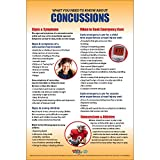 Concussion Poster (12 in. X 18 in.) Quantity of 100