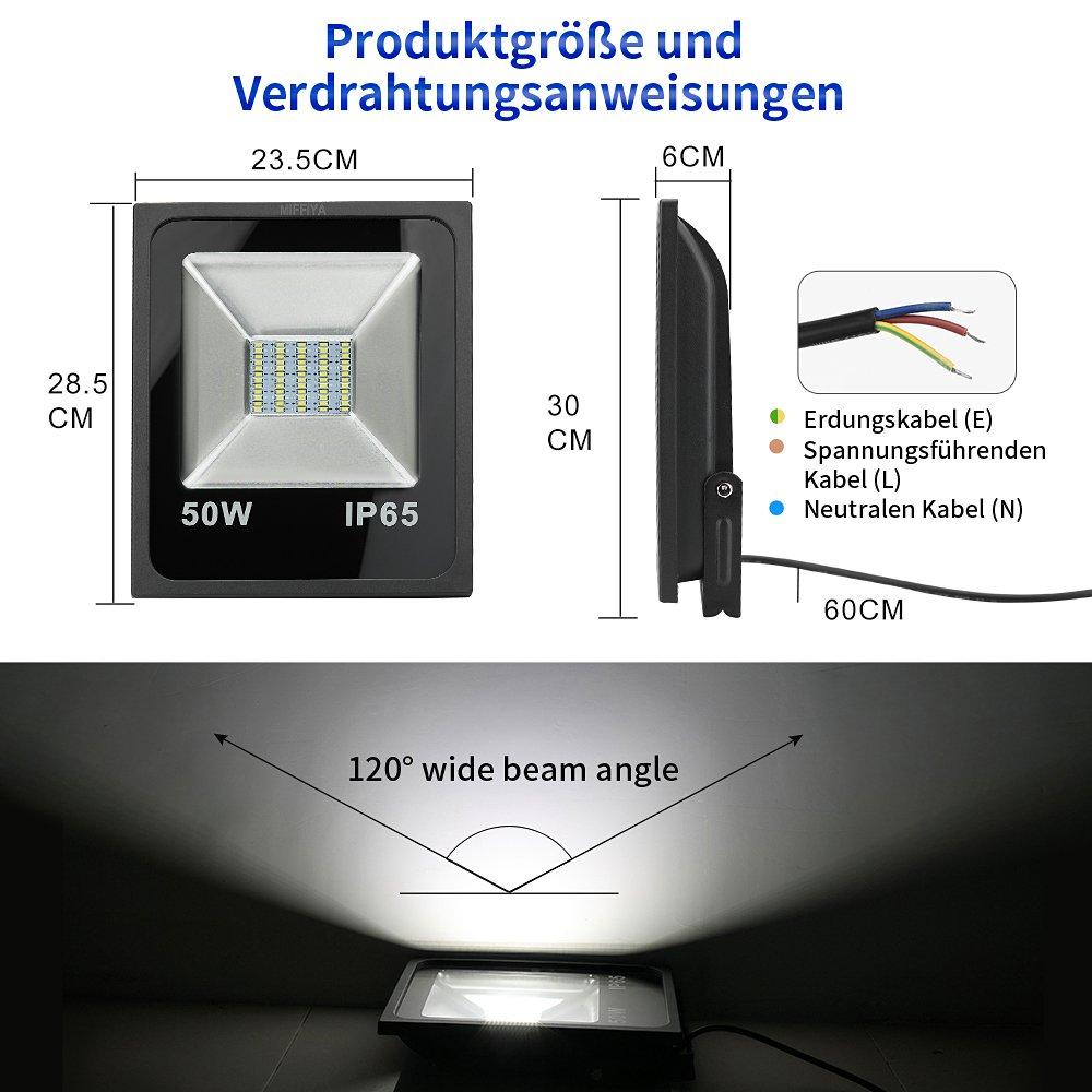 Schön Elektrisches Erdungskabel Fotos - Elektrische Schaltplan-Ideen ...