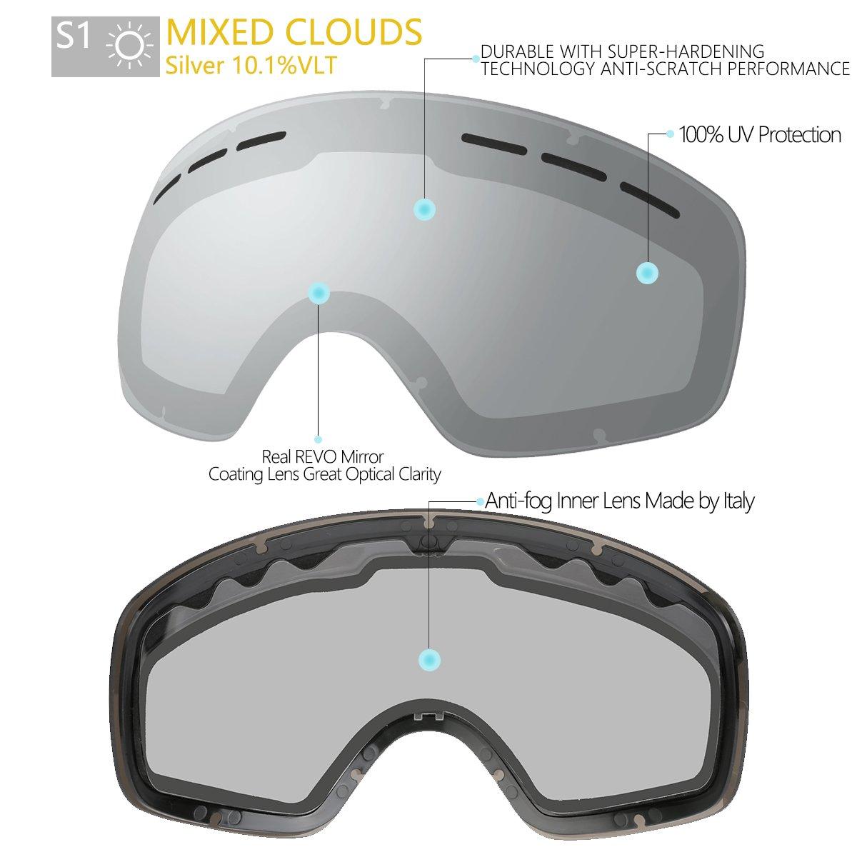 b7bd751c8e Ski Goggles