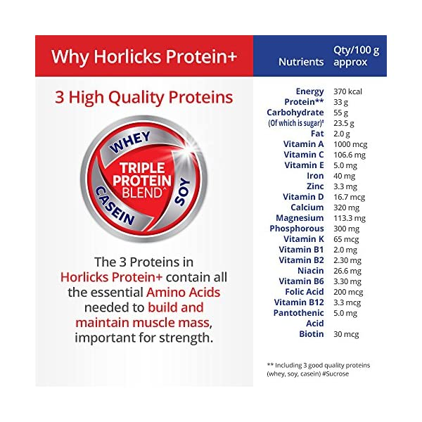 Horlicks Protein Plus & Nutrition Drink