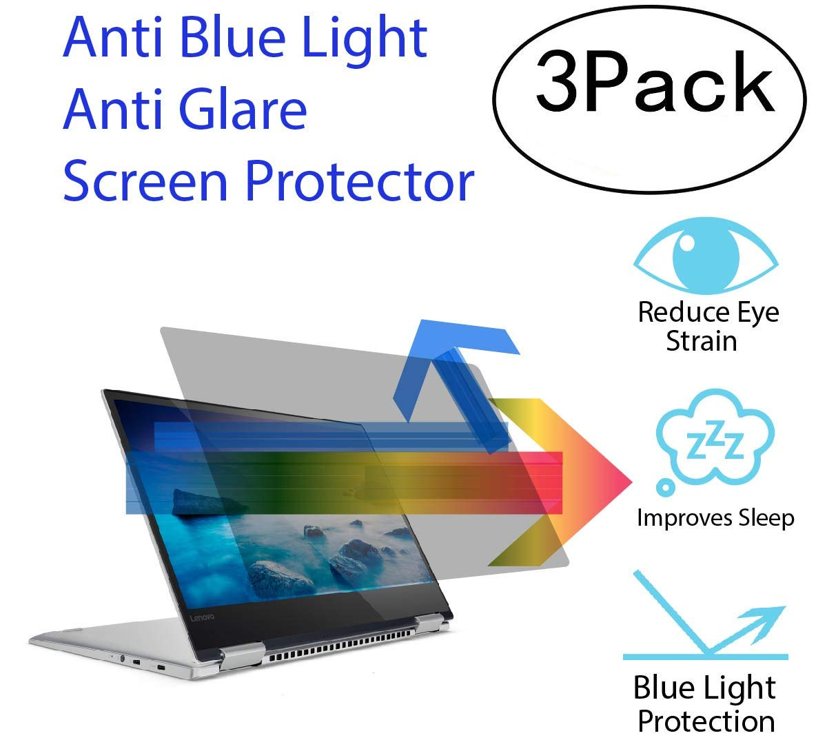 Premium Anti Blue Light and Anti Glare Screen Protector for 15.6 Inches Laptop with Aspect Ratio 16:09 by WS SCREEN PROTECTOR