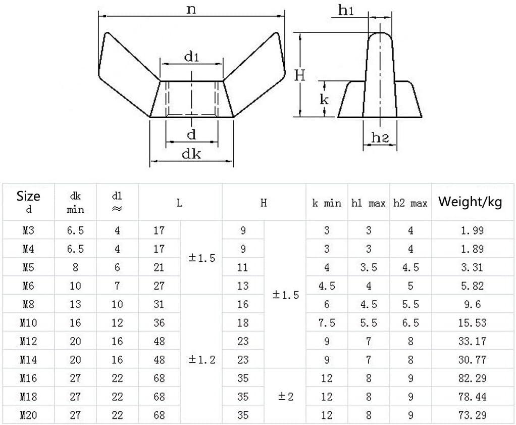 flyingx Sac Toile Sac /Électricien Boite /À Outils Trousse /À Outils en Tissu Oxford Kit De R/éparation Sacs DOutillage Portatifs Porte Multifonctionnel pour M/énage DElectricien 12//14//16 Pouces