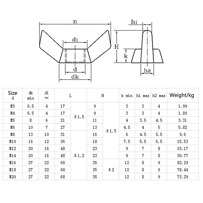 M3 Mariposa ala tuerca Set 304 Acero inoxidable mano Twist Apriete hardware tuerca sujetadores partes 20 Pack