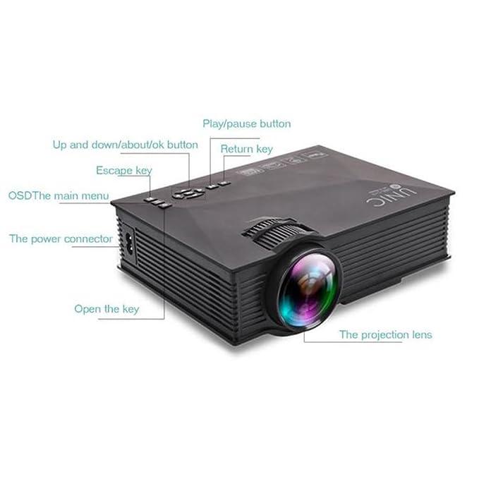 RTFILU® 2018 NEW Intel UNIC UC46 Household LED Video Portable Mini ...