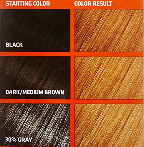 Clairol Professional Textures And Tones Permanent Hair Color