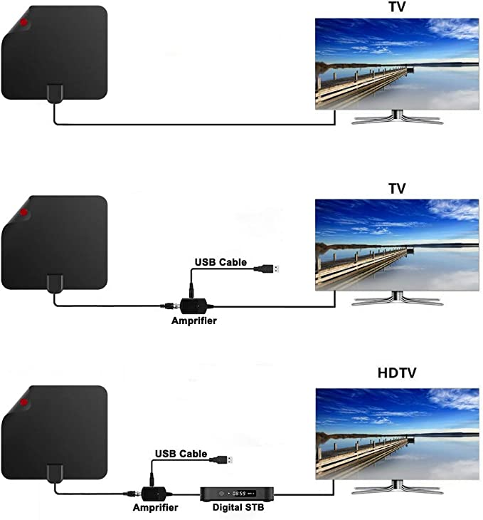 Amazon.com: TV Antenna HD Digital TV Antenna 150 Miles Long ...