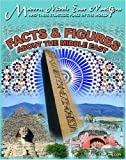 Facts and Figures about the Middle East, Lisa McCoy, 1590845285