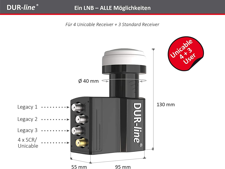 DuraSec de Line UK _ 2 LNB SCR/einkabel/Unicable II LNB ...