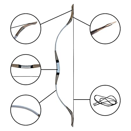 Archery Bow Diagram