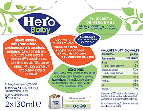 Hero Baby Botellines de Zumo - Paquete de 2 x 130 gr - Total: 260 gr: Amazon.es: Alimentación y bebidas