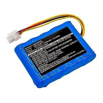 subtel® Batería Premium (18.5V, 3400mAh, Li-Ion) Compatible ...