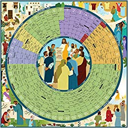 Liturgical Colors 2020.Year Of Grace 2020 Laminated Poster Tracy Rodenborn