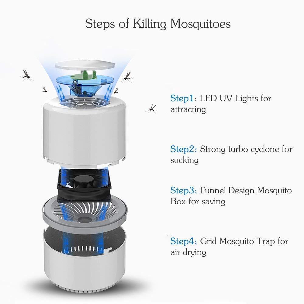 LED Anti Mosquito Killer Lamp USB Mosquito Dispeller Non-radiation Indoor Campin Sonstige