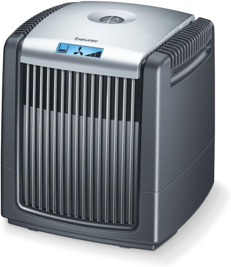 Beurer LW-220 Purificador de Aire, 7 vatios de potencia, adecuado para habitaciones de hasta 40 m², 18 W, Negro