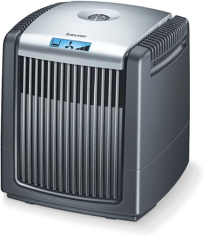 Beurer LW-220 Purificador de Aire, 7 vatios de potencia, adecuado para habitaciones de hasta 40 m², 18 W, Negro: Amazon.es: Hogar