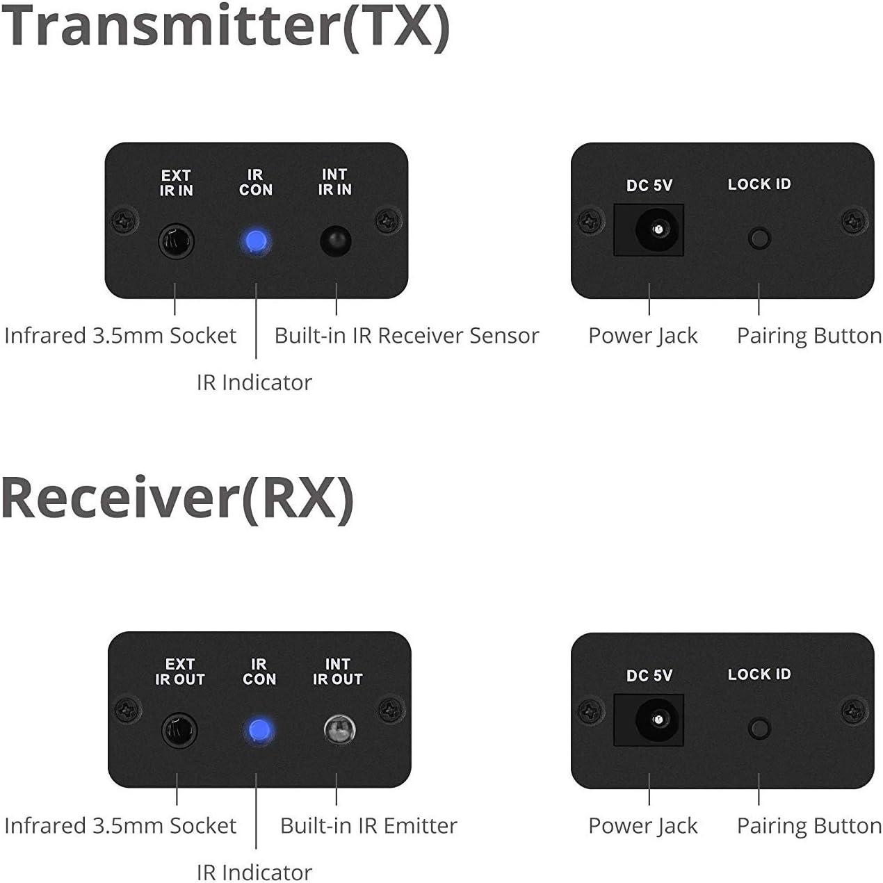 Inteset Wireless Long Range IR Repeater Extender /& Blaster Sends Infrared Using Radio Frequency RF