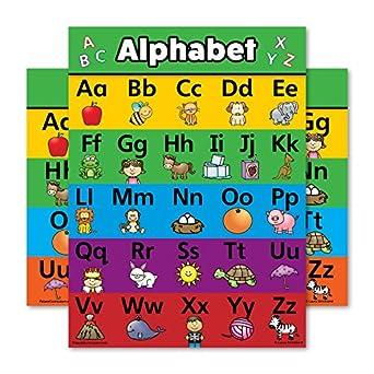 ABC Alphabet Poster Chart