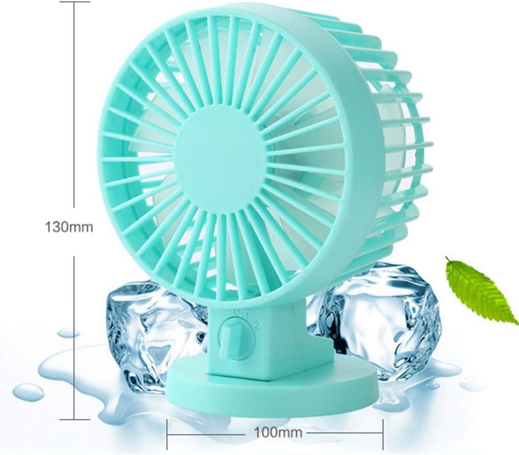 Battery Powered Fan Rechargeable Battery Powered Fan Strong Quiet USB or Battery Powered,Blue