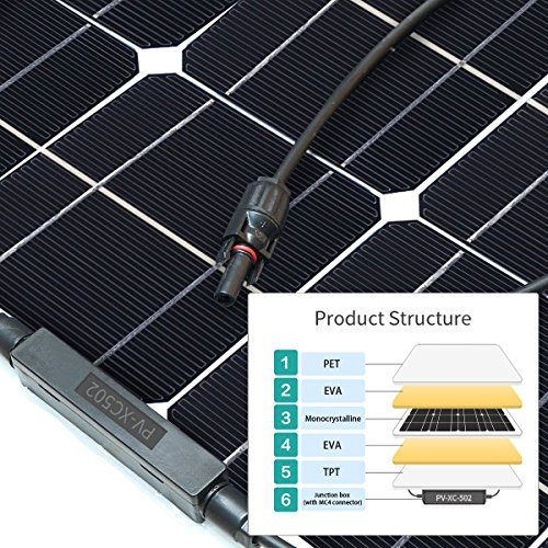 GIARIDE Solar Panel, 18V 12V 100W High-efficiency Monocrystalline Cell with MC4 Connectors Flexible Bendable Off-grid Solar Panel Charger for 12 Volt Battery, RV, Boat, Car, Motorhome, Camping by GIARIDE (Image #2)