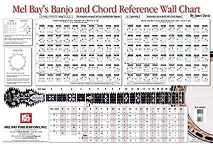 Amazon.com: Mel Bay Banjo and Chord Reference Wall Chart: Janet ...