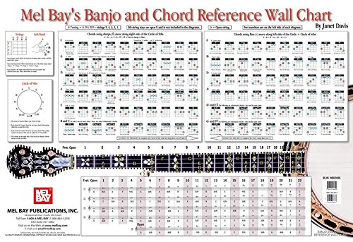 Banjo banjo chords key of g : Banjo : 5 string banjo chords open g 5 String or 5 String Banjo' 5 ...