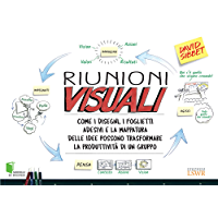 Riunioni visuali: Come i disegni., i foglietti adesivi e la mappatura delle idee possono trasformare la produttività di un gruppo
