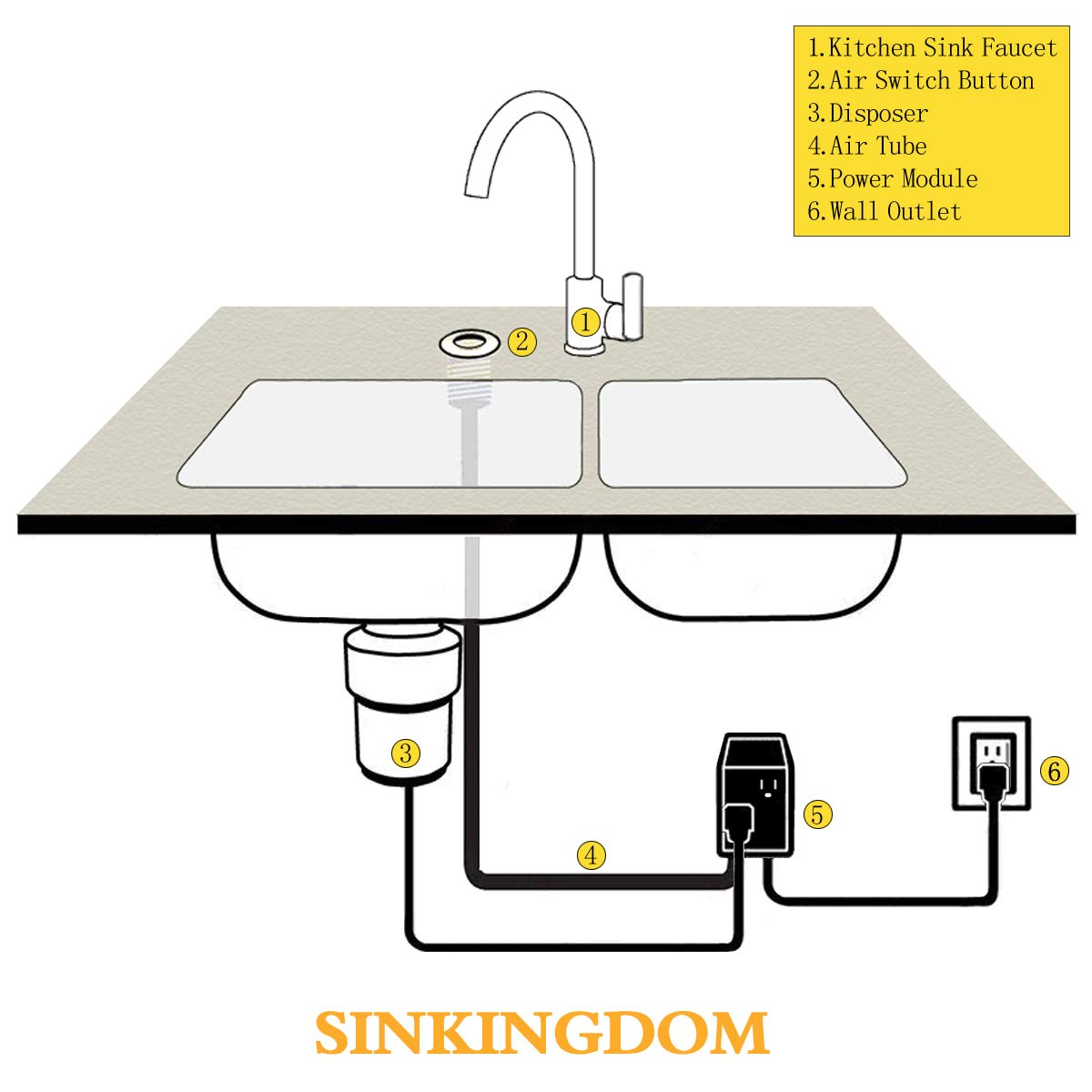 SINKINGDOM SinkTop Air Switch Kit (Full Brass) for Disposal, Dual Outlet, (Oil Rubbed Bronze) by SINKINGDOM (Image #7)