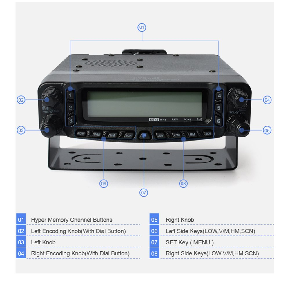 TC-8900R Quad Band 50Watt Mobile Vehicle transceiver HYS Ham/Amateur two way radio with Cross Band Repeat by HYS (Image #3)